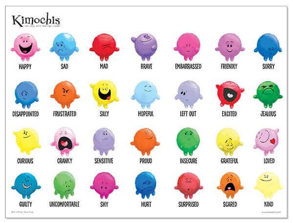 Kimochis icons